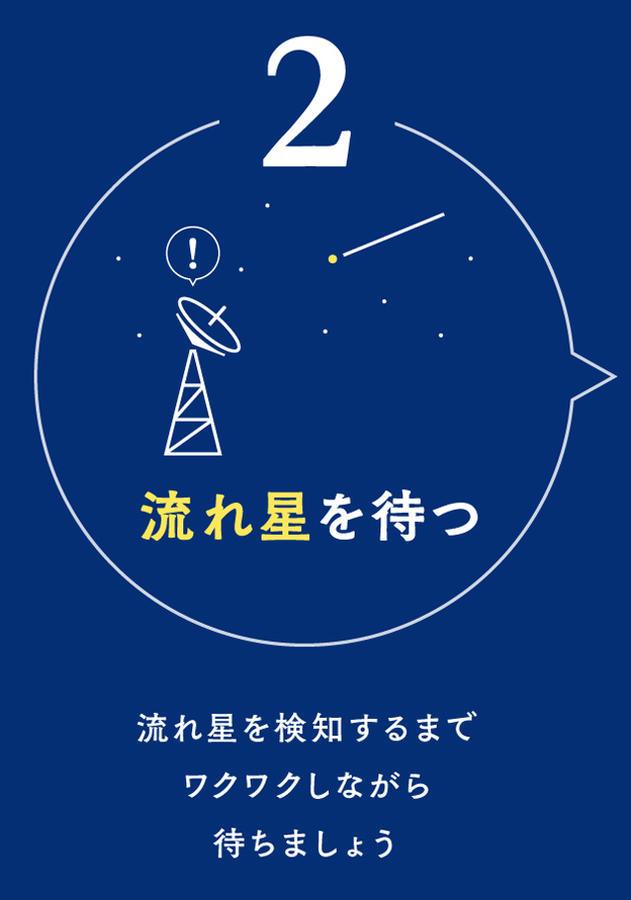 ▲「流星のクーポラ」楽しみ方 -2-
