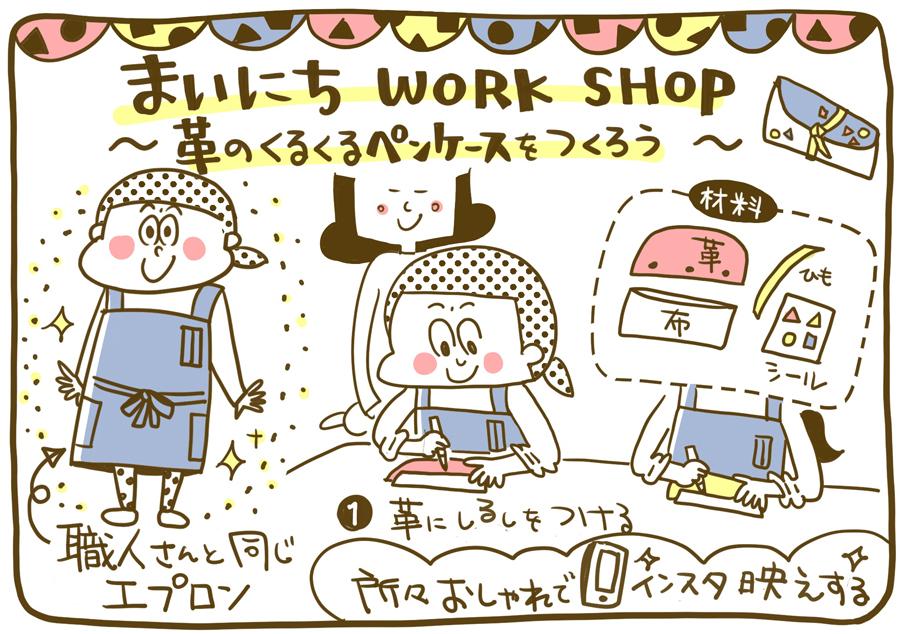 土屋鞄製作所童具店・中目黒イラスト1