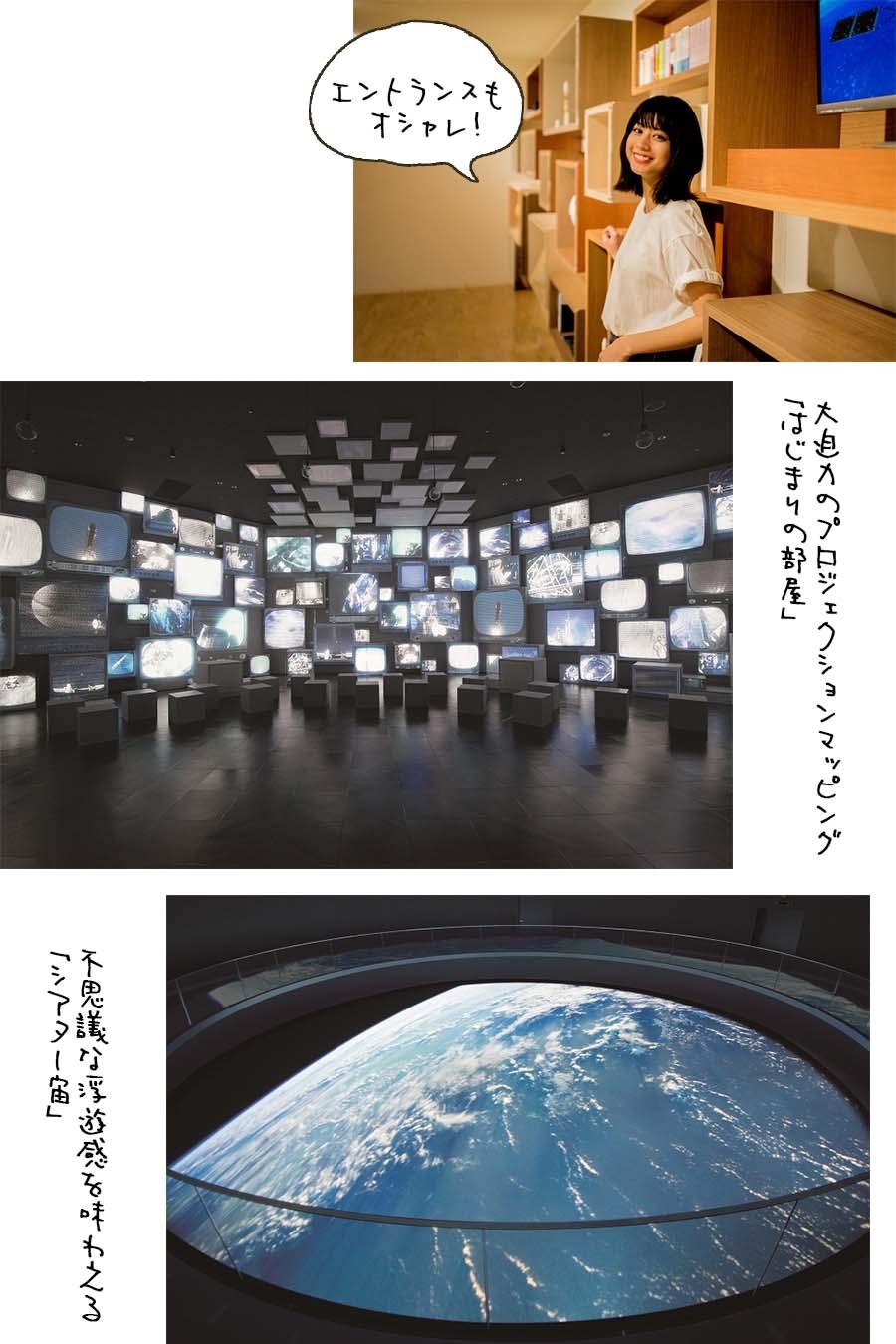 宇宙ミュージアムTeNQ