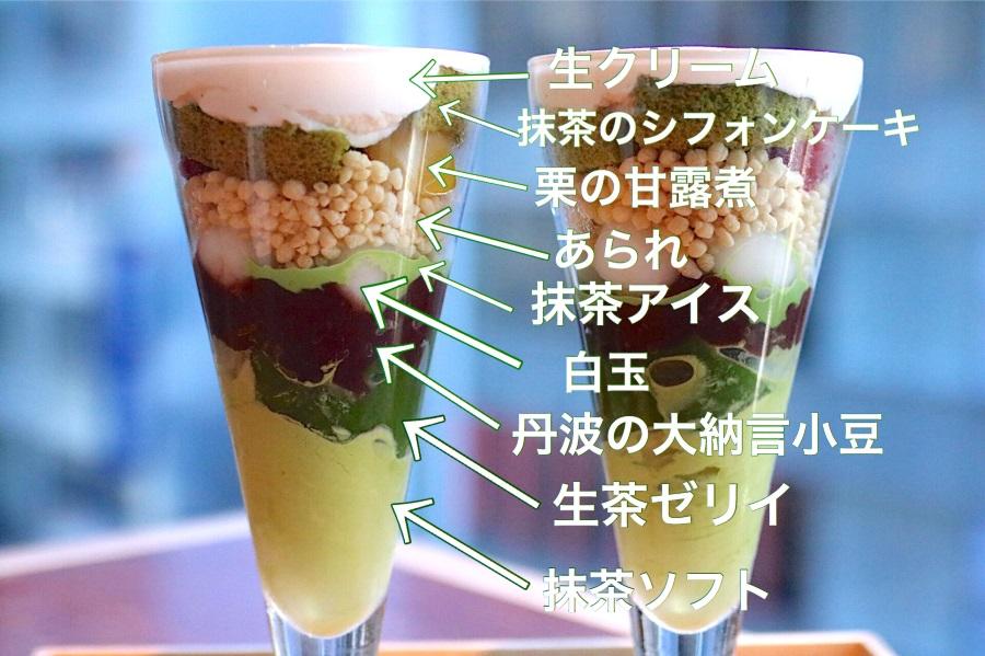 中村藤吉本店 銀座店 「まるとパフェ/抹茶」(1,400円)